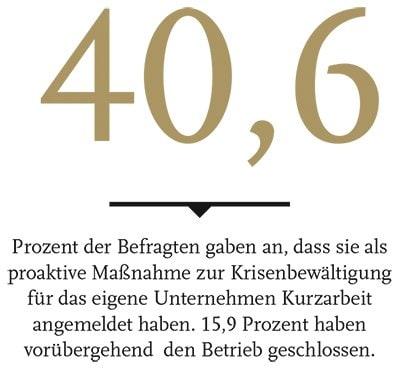 406Prozent1
